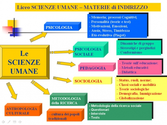 Scienze_Umane.jpg